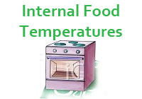 Internal Food Temperatures